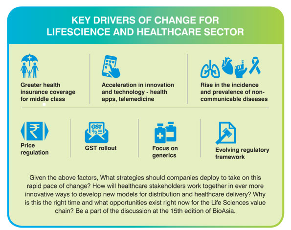 Key drivers of change for lifescience and healthcare sector